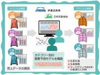 解决服装库存问题的金钥匙:气象预报!日本伊藤忠与气象协会达成深度合作